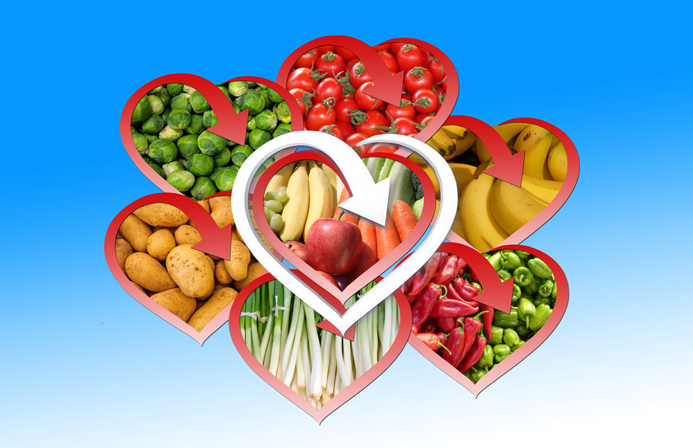 Click here for Healthy Foods Shopping List