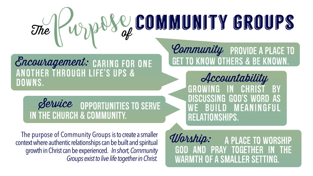 TCC Wide Announcements - The Purpose of Community Groups.001.jpeg