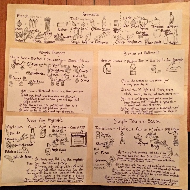 Wayfinding Academy student Elizabeth Wegmann's wisdom vessel project