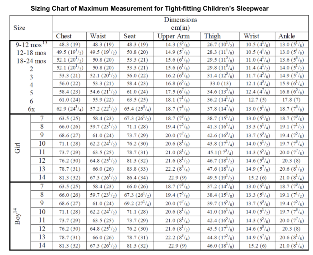 Children's Sleepwear Measurements by the CPSC