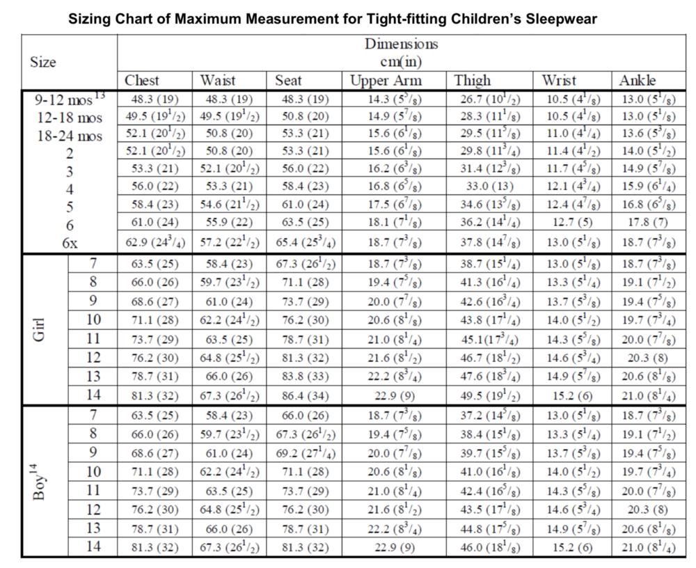 Children's Sleepwear Measurements by the CPSC