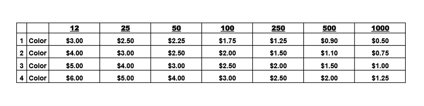 Example: T-shirt cost $7 for a one color front, if you add a one color back you will pay and additional $1.50 per print. A total cost of $8.50.