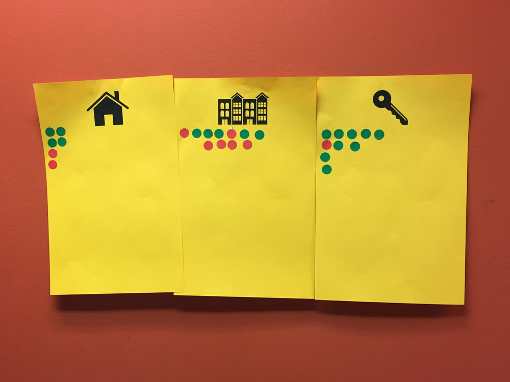 Icon Voting - In this simple exercise, we asked participants to identify their favorite and least favorite icon. The goal was to identify which symbols evoked positive or negative associations. The symbols may be used in the future as a small physical token that invites people to visit NPHM.