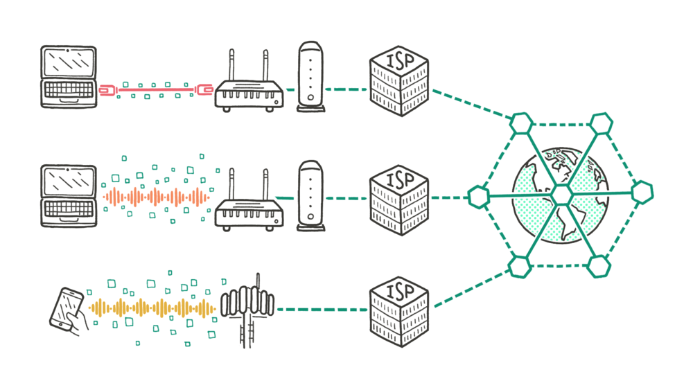 "Illustration: ""Network Connectivity"""