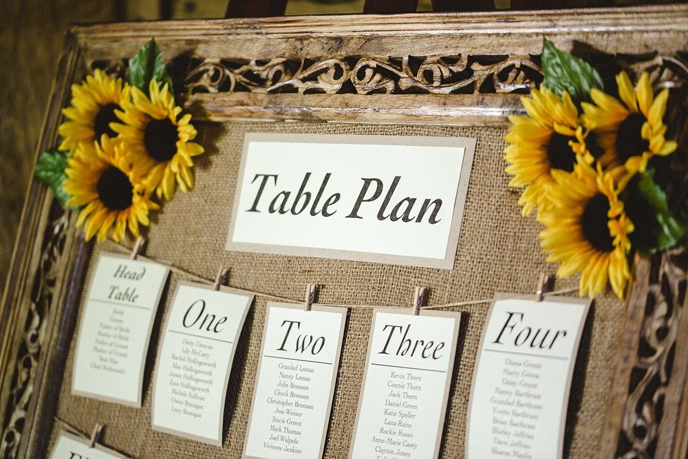 Blake Hall Wedding Sunflower Table Plan