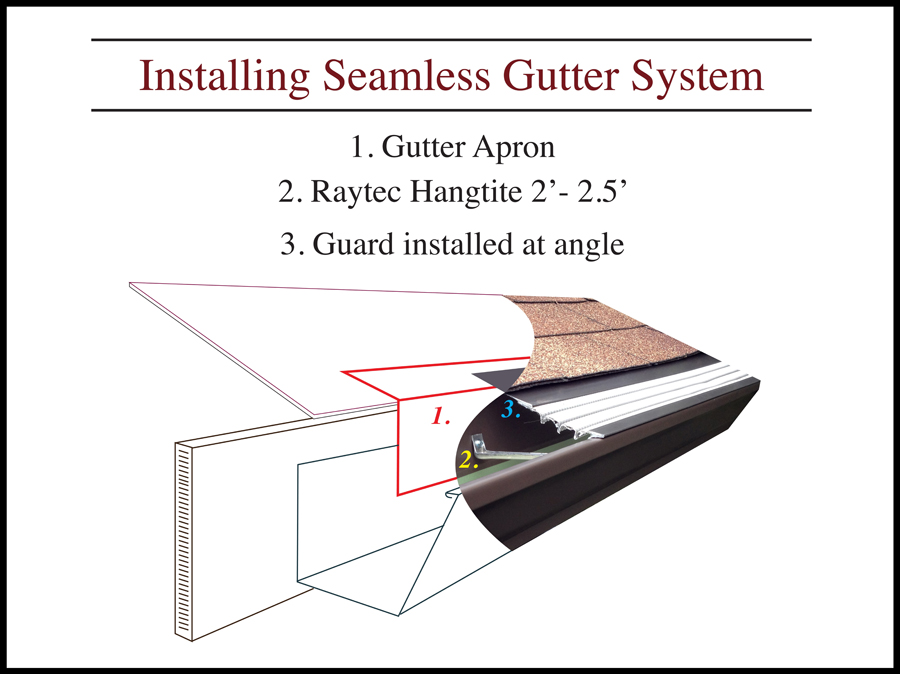 Gutters Ficek Fabrication Seamless Gutters Amp Covers