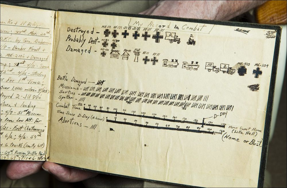 The back page of a WWII aviators Log Book.