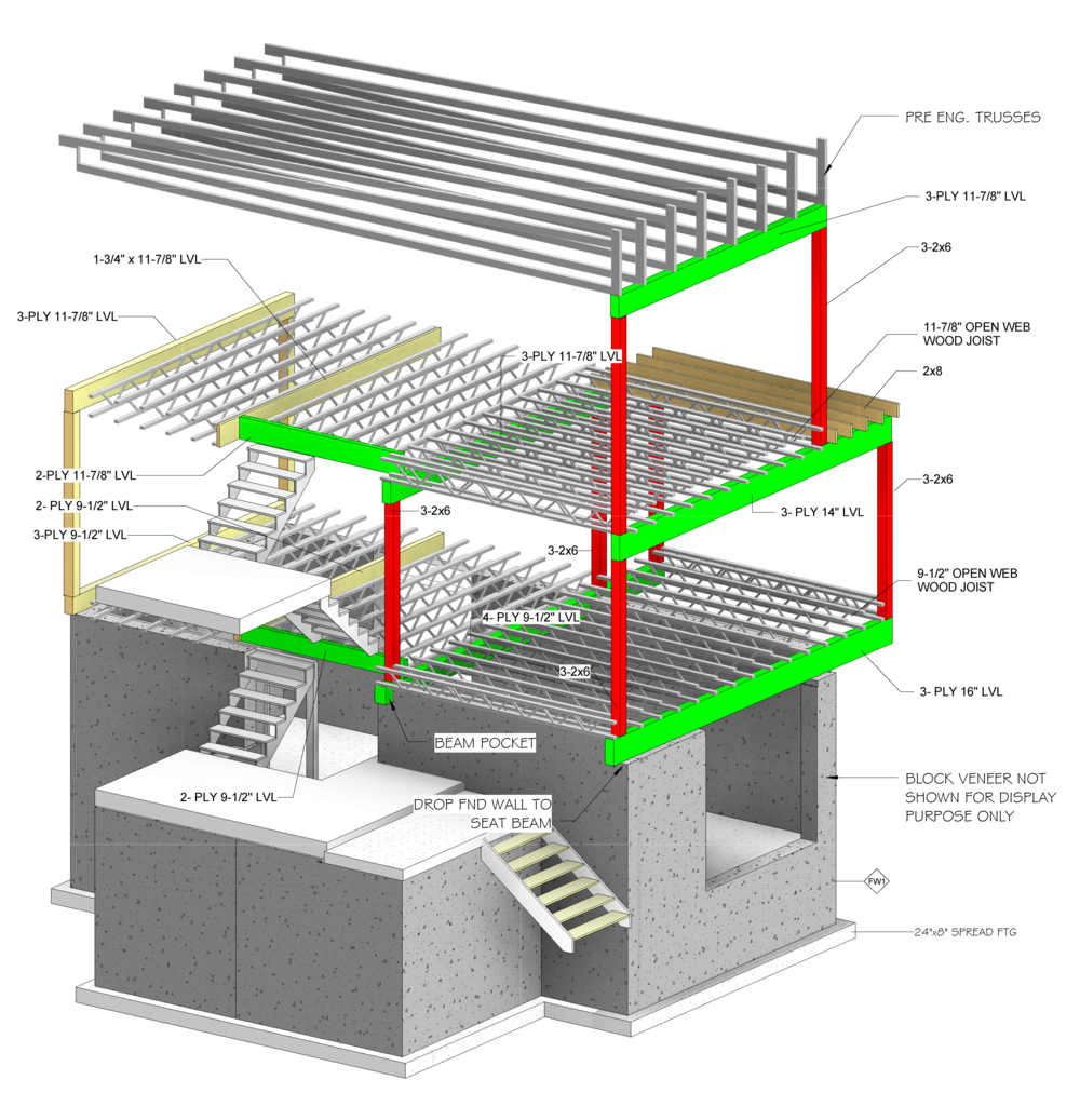 3D structrl.png