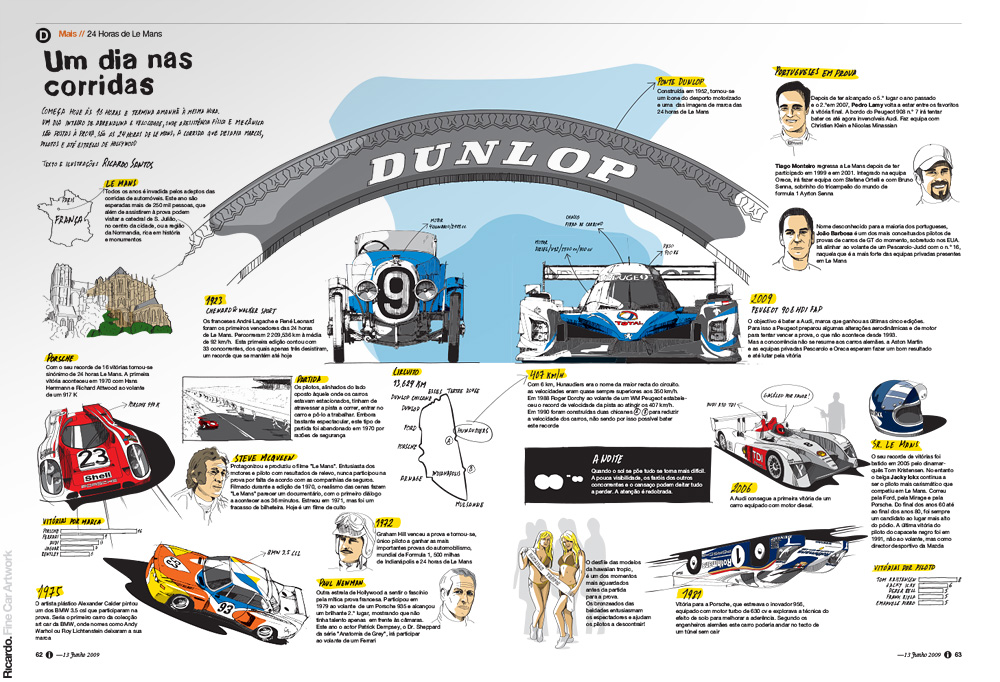 Infographic:   24 Hours of Le Mans historical facts    Client: Jornal i