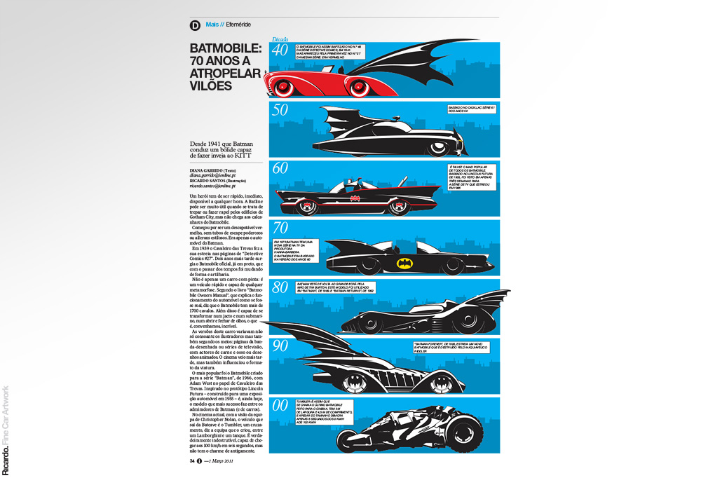 Infographic: Batmobile   70 years   Client: Jornal i