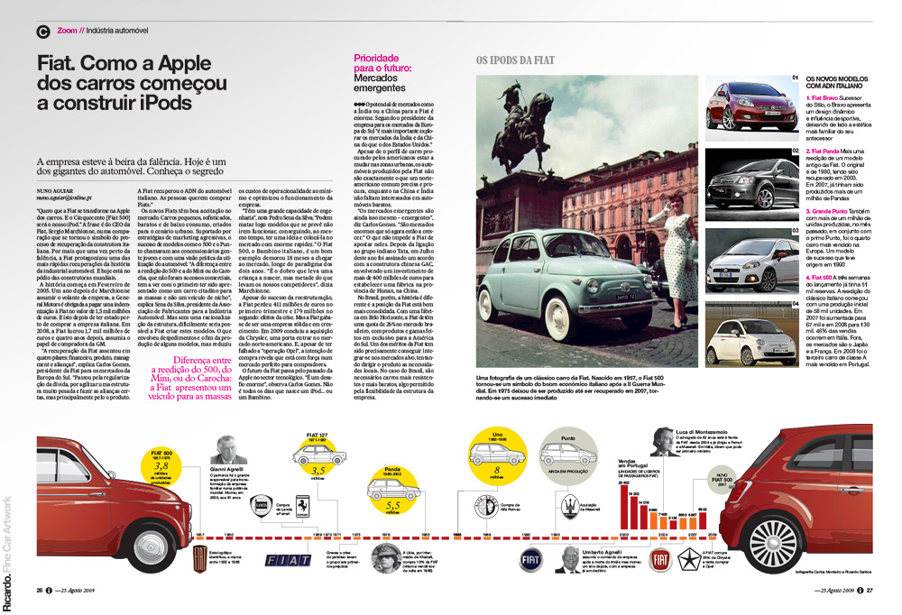 Infographic: Fiat story between the two generations of the 500 model   Client: Jornal i