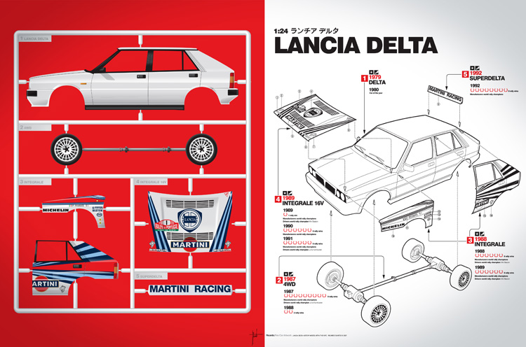 Lancia Delta History Model Kit in the WRC