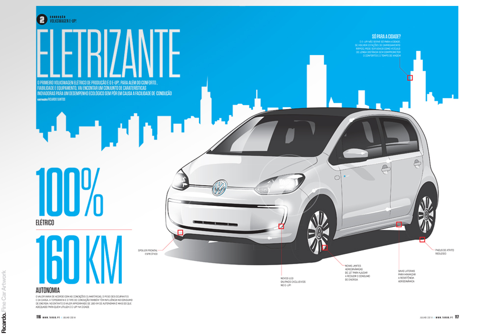 Infographic: Volkswagen e-Up Client: Turbo magazine + Volkswagen