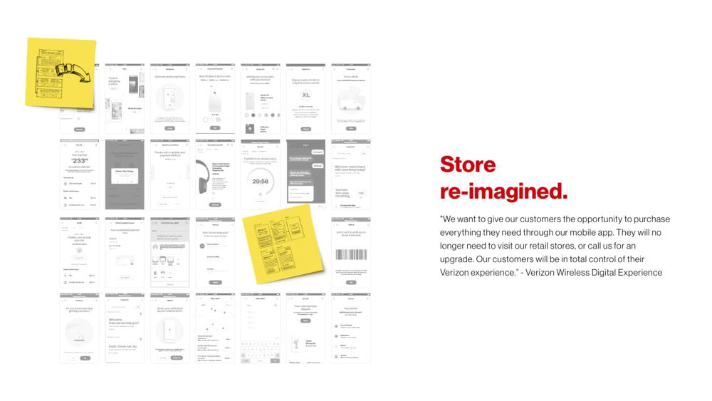 UX framework Shop.png