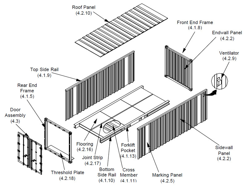 Image from www.residentialshippingcontainerprimer.com