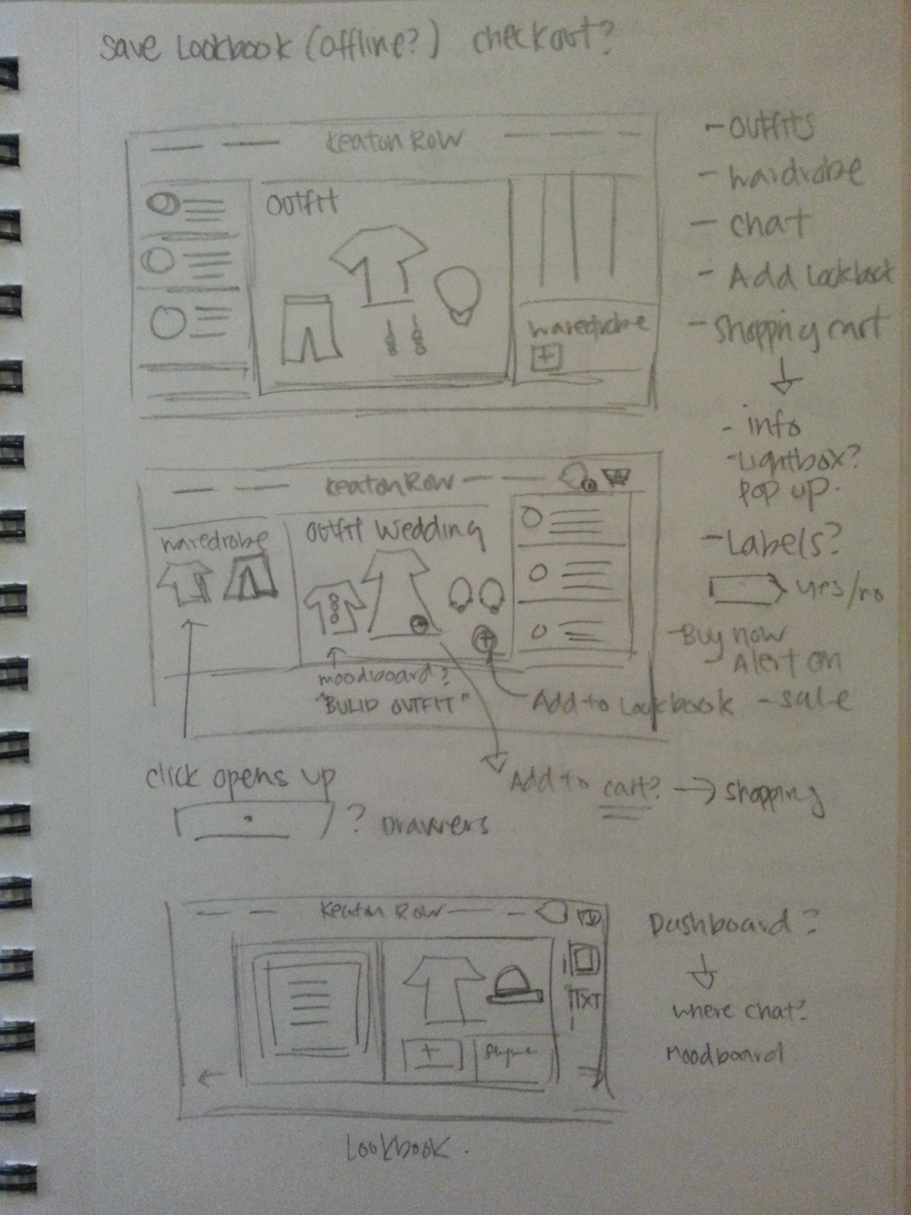 Rough sketches for wireframe/visual mockup