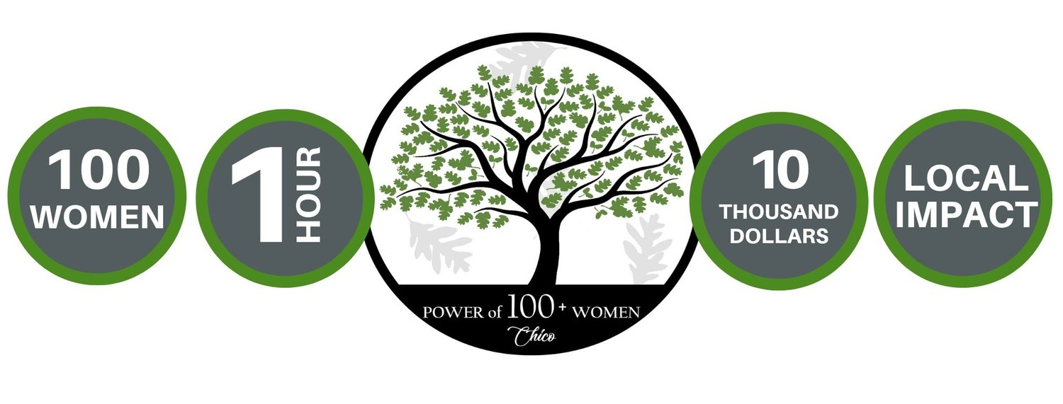 Power of 100+ Women Chico
