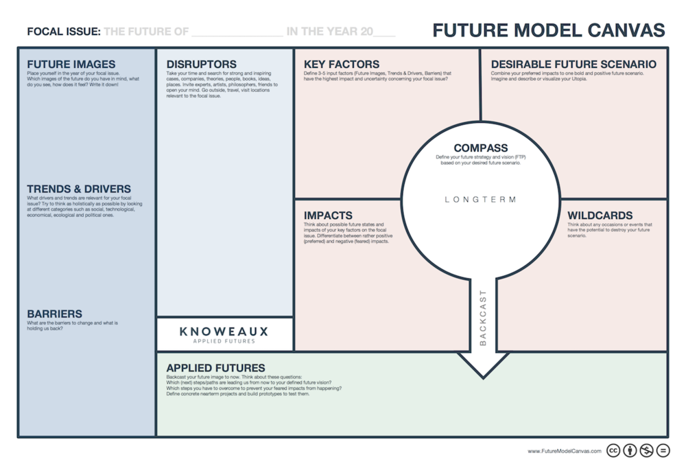 FutureModelCanvas.com.png