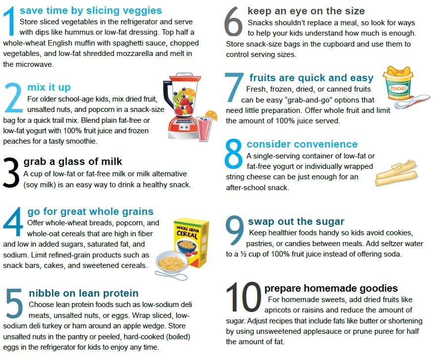 Snacking Tips from www.choosemyplate.gov website. Check it out for more healthy tips!