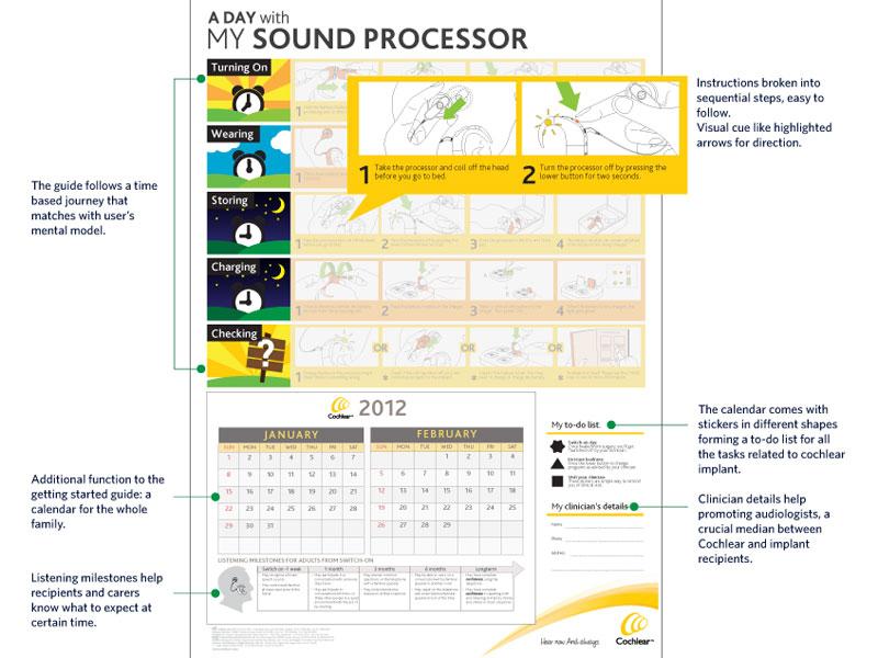 cochlear-calendar.jpg