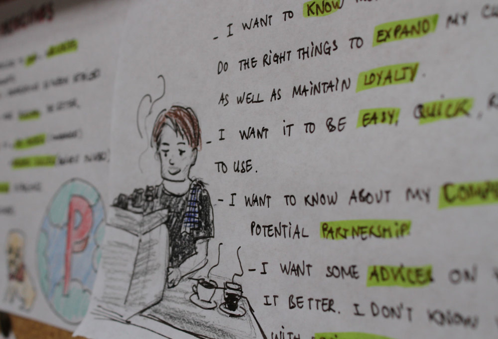 Persona sketches