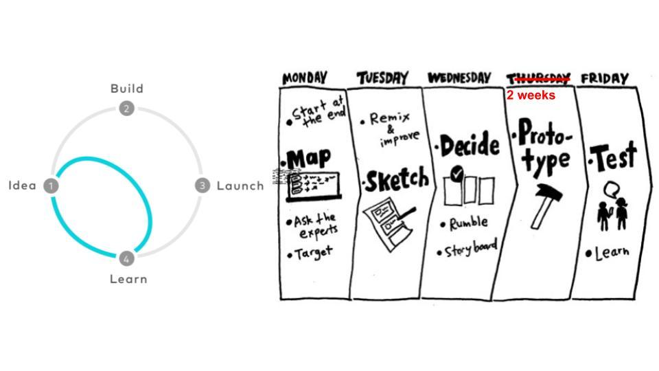 design-sprint.jpg