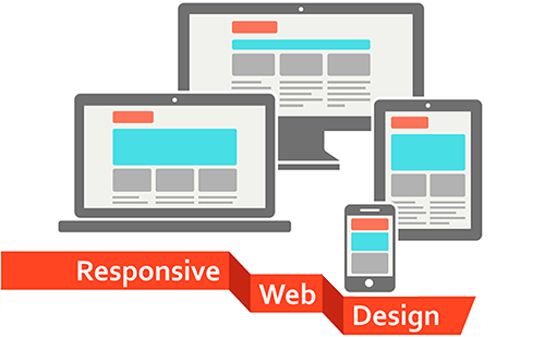 What Is Responsive Web Design Griffin Co Strategic Marketing Methods