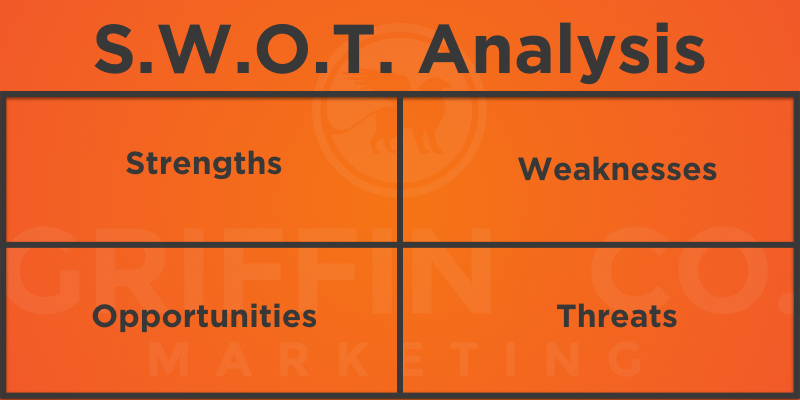 Griffin co marketing swot analysis.001.jpeg