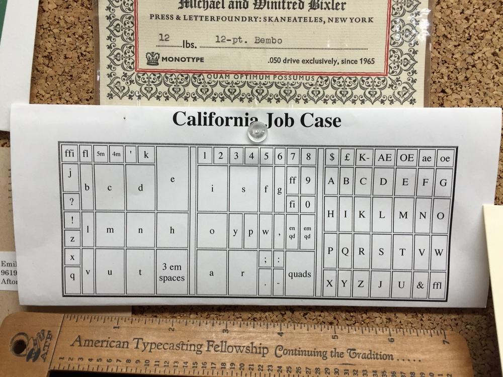 Typecase diagram