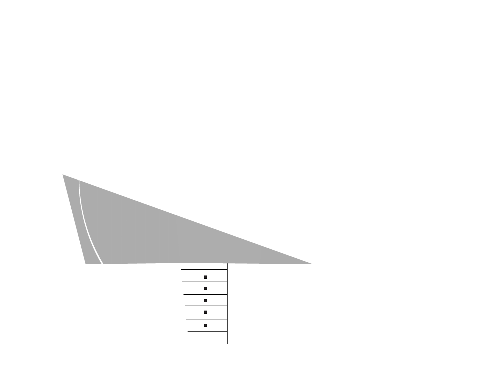 Custom Spaces