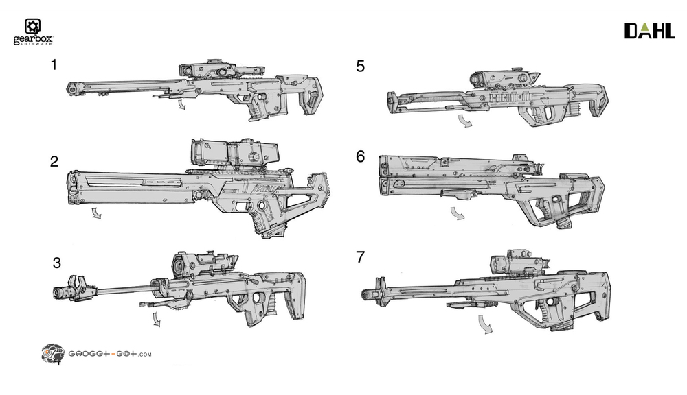 1. Initial sketches to get a feeling of what the final DAHL gun could look like.