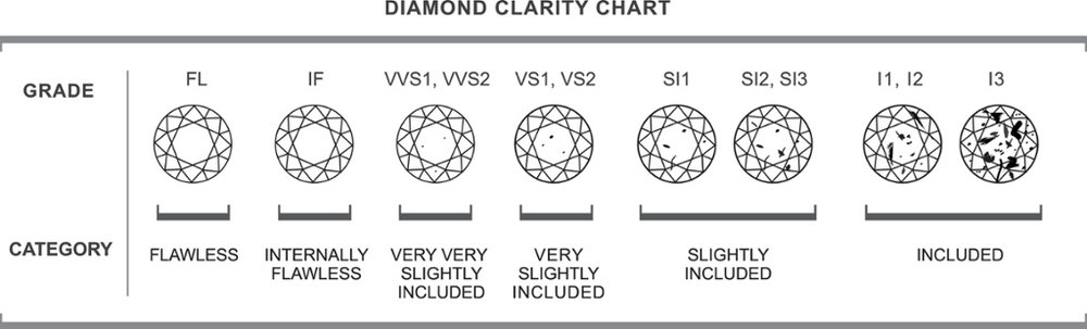 DiamondClarity-1.jpg