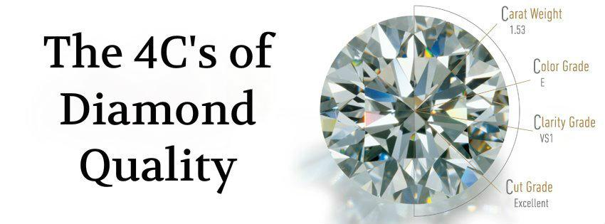 Gina Amir Atelier 4 cs of diamond engagmeent ring.jpg