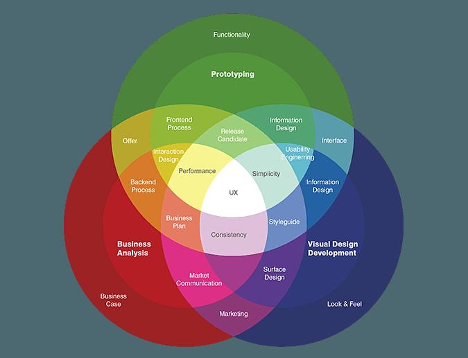 ux-diagram.png