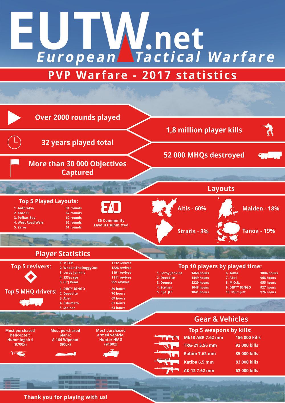 EUTW_2017_infographic.jpg