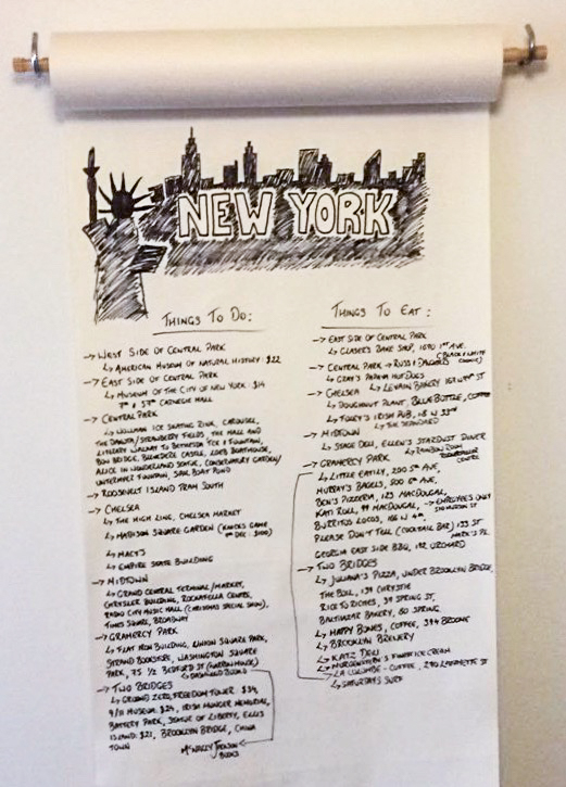 "List and itinerary for 5 days in New York City including ""things to do"" and ""things to eat""."