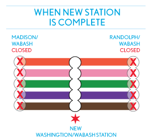 StationComplete.png