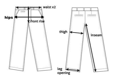 XLARGE PANTS Diagram Guide.jpg