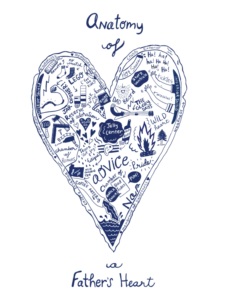 Ships To Canada Only Anatomy Of A Fathers Heart Silkscreen Print