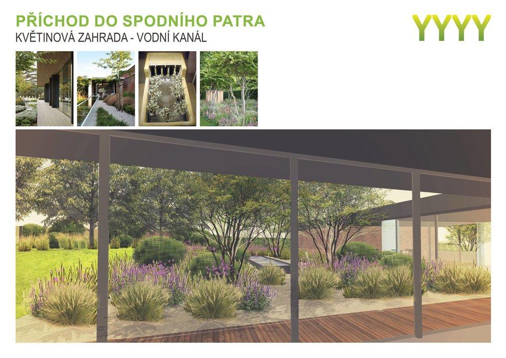 Plánování zahrady v souběhu s domem může přinést dokonalou souhru zahrady a domu. (vizualizace výhledu z okna)