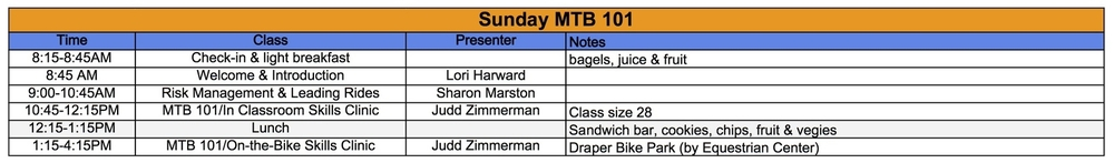 Sunday MTB 101