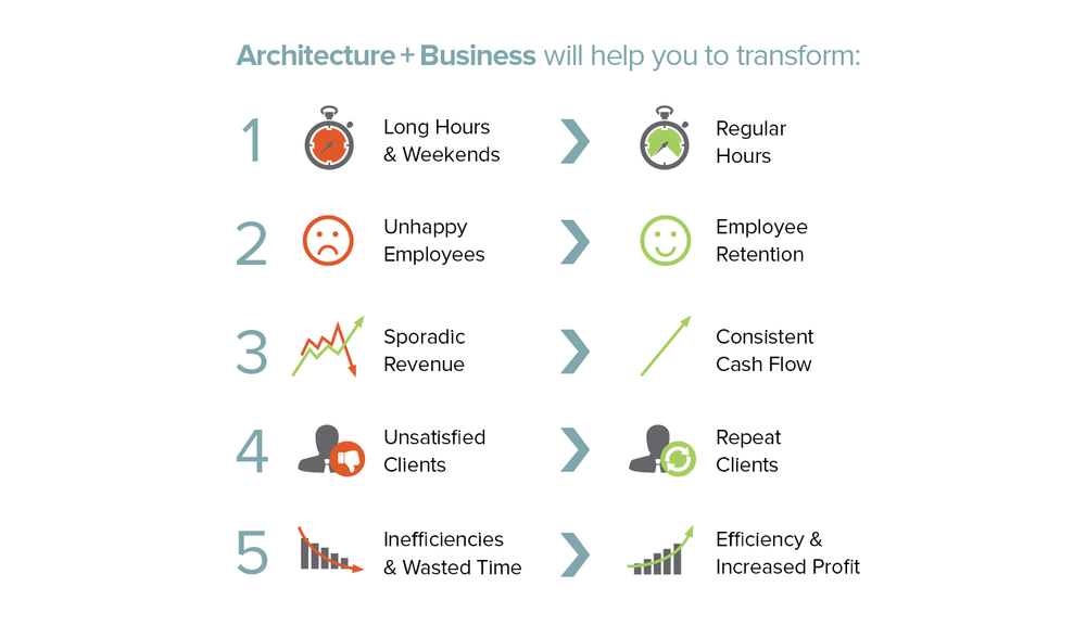 Architecture+Business Transforms Business