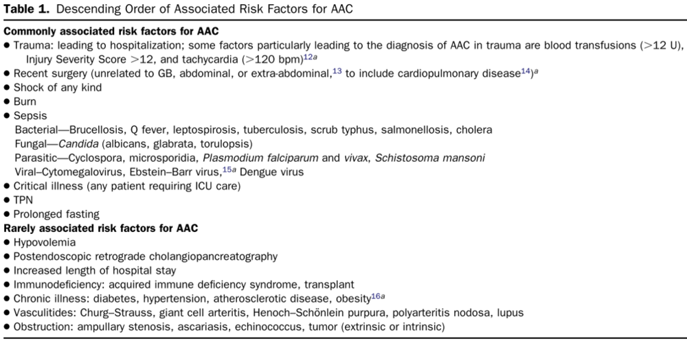 AAC risk factors.png