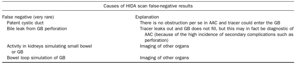 HIDA false negative.png