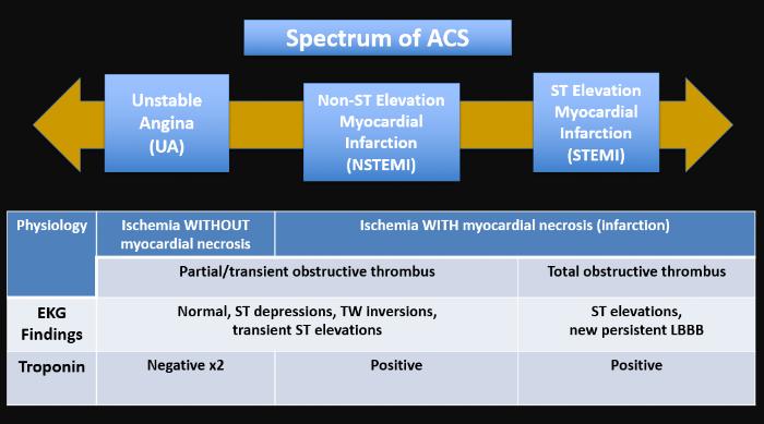 ACS spectrum snip.PNG