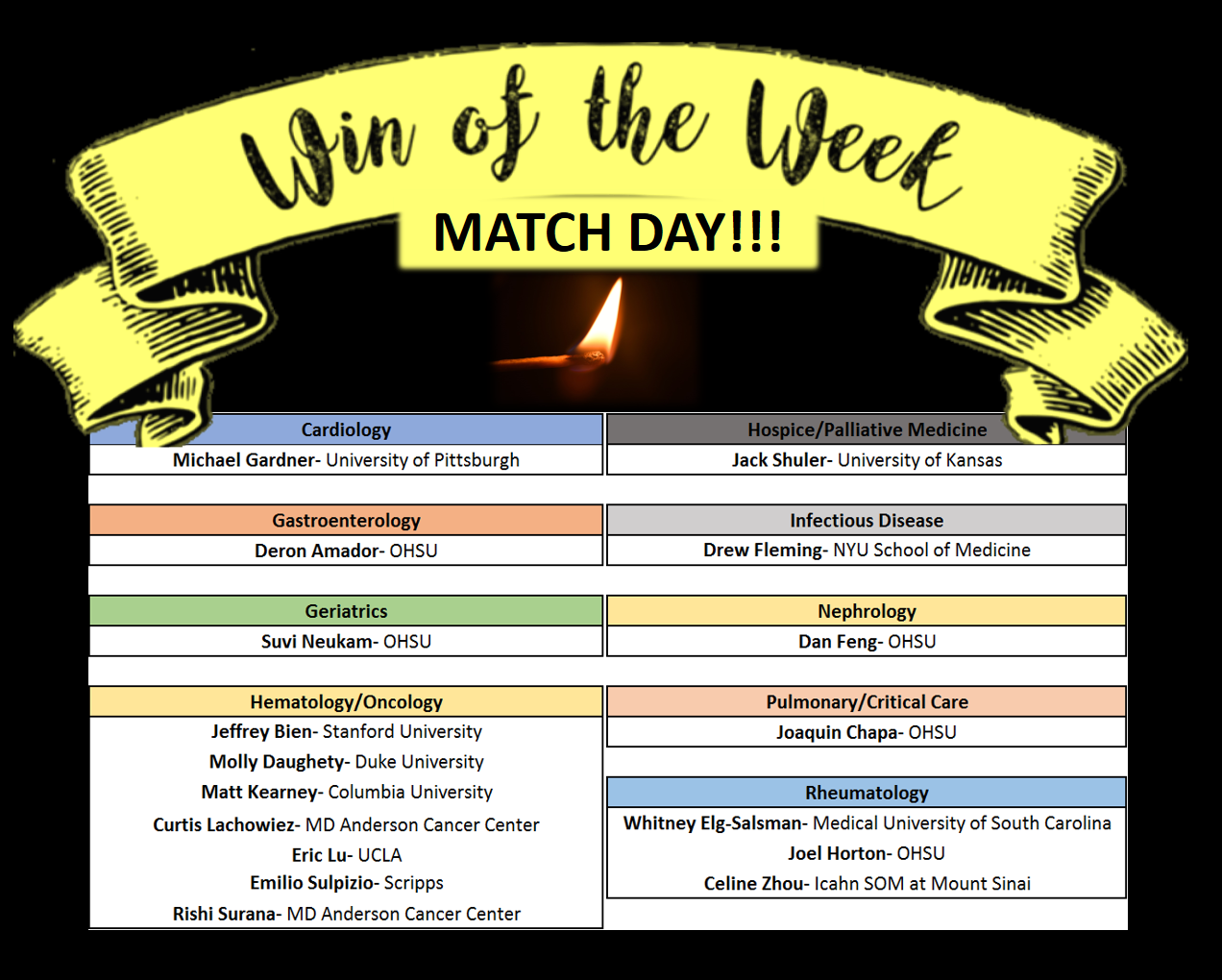 WIN OF THE WEEK: MATCH DAY!!! — IMRESPDX