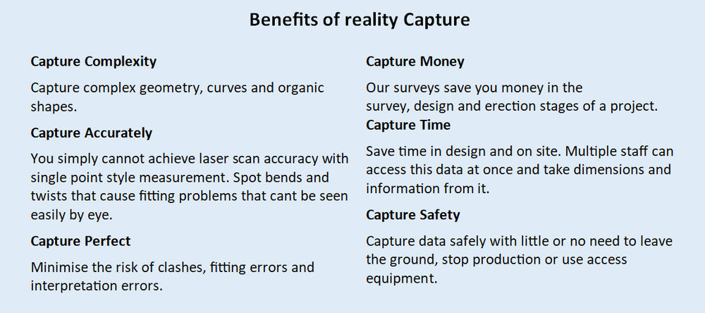 Reality capture.jpg
