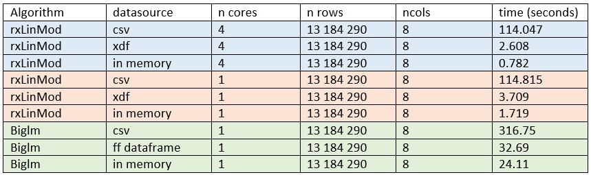 R server test