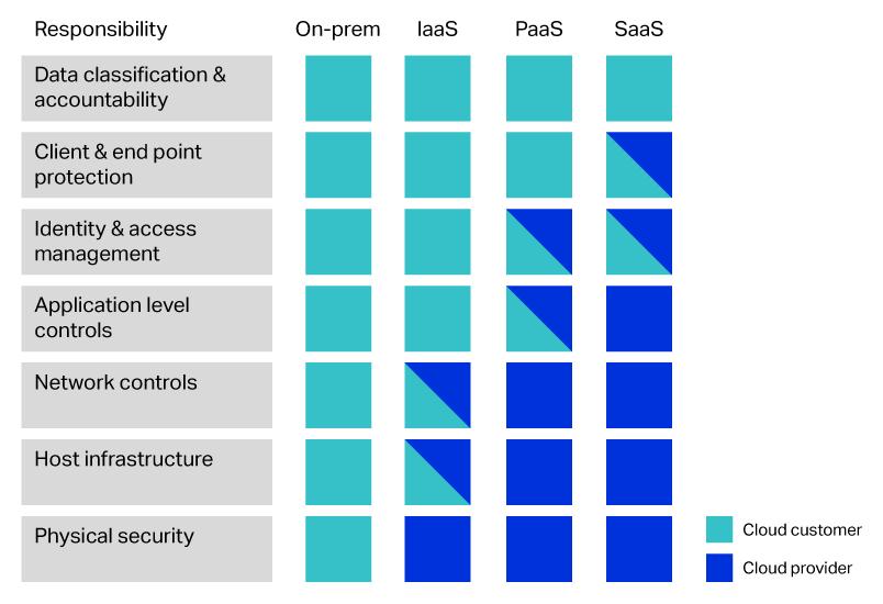 Cloud_Customer-Provider_diagram.png