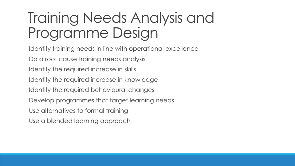 Creating a Learning and Developemnt Strategy copy.015.jpeg